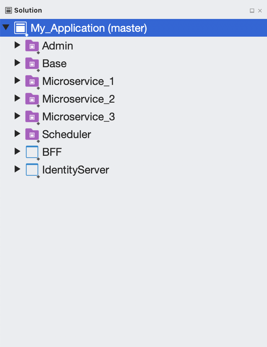 Microservices Solution Folder