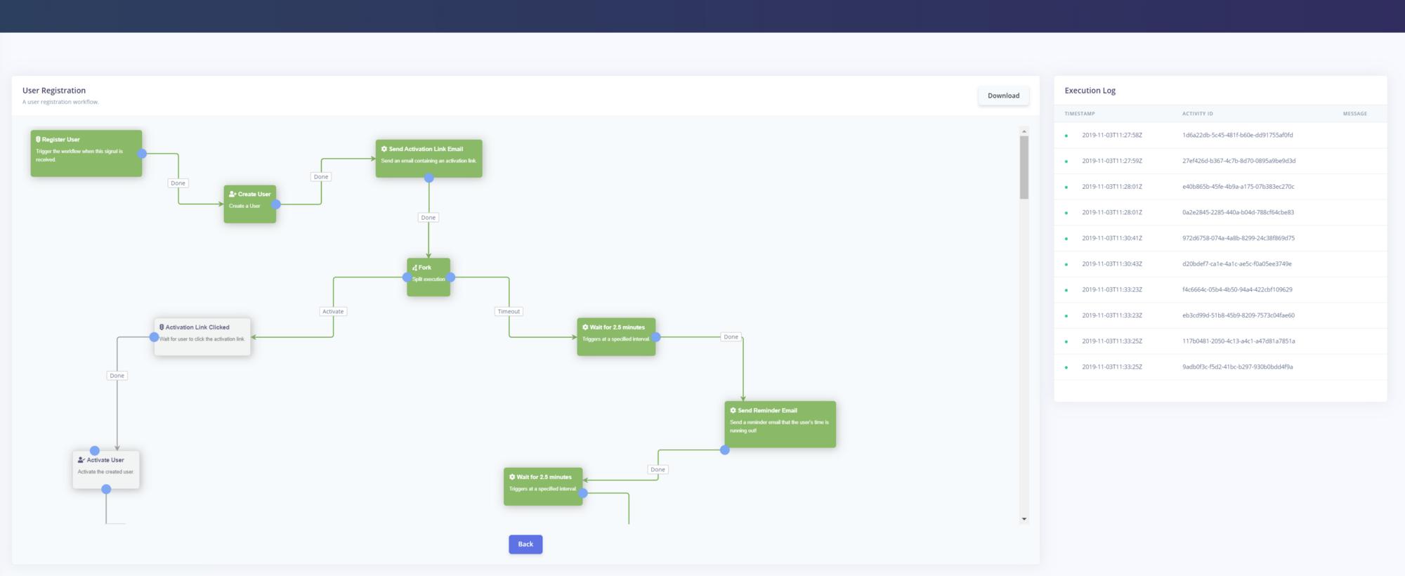 Workflow Execution Path